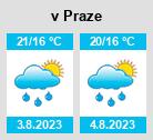 Radar bouřky, aktuální počasí na horách a v celé ČR
