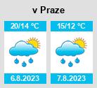 Počasí Hradec Králové dlouhodobá předpověď na týden