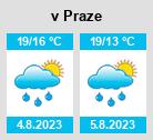 Počasí Přerov nad Labem na týden, dlouhodobá předpověď