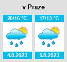 Počasí Jihlava na týden, dlouhodobá předpověď