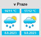 Počasí Horní Karlov na týden, dlouhodobá předpověď