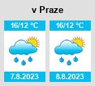 Počasí Praha dlouhodobá předpověď