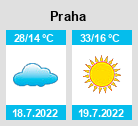 Počasí Olomouc na týden, dlouhodobá předpověď