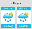 Počasí Plzeň na týden, dlouhodobá předpověď