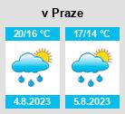 Po�as� Pardubice - Slune�no.cz