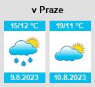 Počasí Opatovice nad Labem - Slunečno.cz