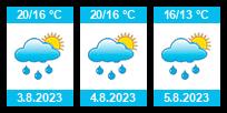 Počasí Hrabišín