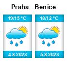 Počasí Praha - Benice - Slunečno.cz