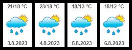 Počasí v Louce