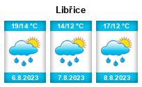 Počasí Libřice - Slunečno.cz