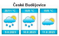 チェスケー・ブディエヨビツェ(České Budějovice)の天気予報- Slunečno.cz