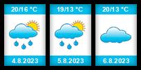 Počasí Jestřabí Lhota - Slunečno.cz