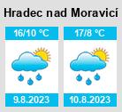 Počasí Hradec nad Moravicí - Slunečno.cz