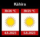 Počasí Káhira - Slunečno.cz