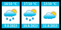 Počasí Jemnice - Slunečno.cz