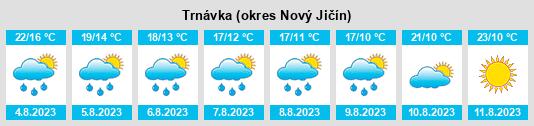 Počasí Trnávka (okres Nový Jičín) - Slunečno.cz