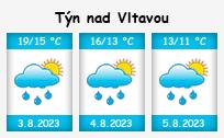 Počasí Týn nad Vltavou - Slunečno.cz