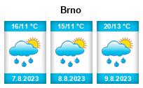 ブルノ(Brno)町の天気予報- Slunečno.cz