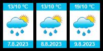 Počasí Dolní Olešnice - Slunečno.cz
