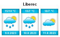 リベレツ(Liberec)町の天気予報- Slunečno.cz