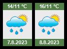 Počasí Plasy