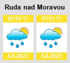 Počasí Ruda nad Moravou - Slunečno.cz