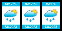 Počasí Křemže - Slunečno.cz