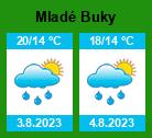 Počasí Mladé Buky - Slunečno.cz