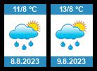 Počasí Dolní Morava