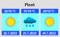Po�as� Plze� - Slune�no.cz