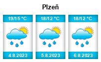プルゼニュ(Plzeň)町の天気予報- Slunečno.cz