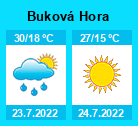 Počasí Buková Hora (Čenkovice) - Slunečno.cz