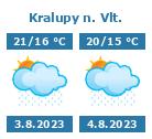 Počasí Kralupy nad Vltavou - Slunečno.cz
