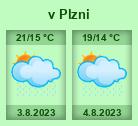 Počasí Plzeň - Slunečno.cz