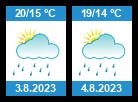 Počasí Hudlice - Slunečno.cz