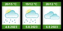 Počasí Tatobity - Slunečno.cz