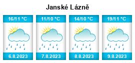 Počasí Janské Lázně - Slunečno.cz