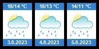 Počasí Hluboká (ski areál) - Slunečno.cz