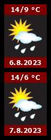 Počasí St. Gallen - Slunečno.cz