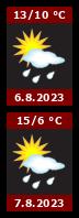 Počasí Bern - Slunečno.cz