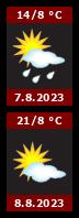 Počasí Curych - Slunečno.cz