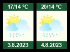Počasí Libavá - Slunečno.cz