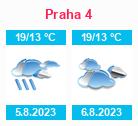 Počasí Praha 4 - Slunečno.cz