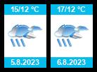 Počasí Liboměřice