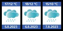 Počasí Mšené-lázně - Slunečno.cz