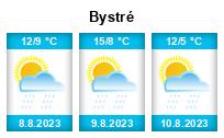 Počasí Bystré - Slunečno.cz