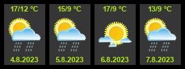 Počasí Pec pod Sněžkou - Slunečno.cz