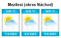 Počasí Mezilesí (okres Náchod) - Slunečno.cz