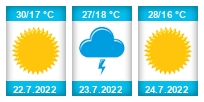 Počasí Olešnice (Semily) - Slunečno.cz