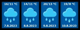 Počasí Bojkovice - Slunečno.cz